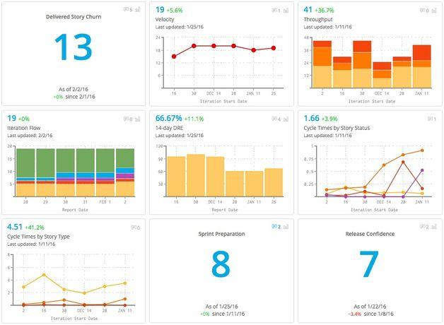 Realizez site-uri web, aplicatii, software la comanda! Pret avantajos!