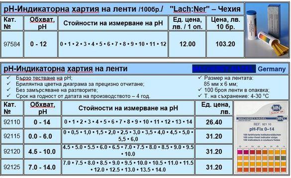 рН-Индикаторна хартия