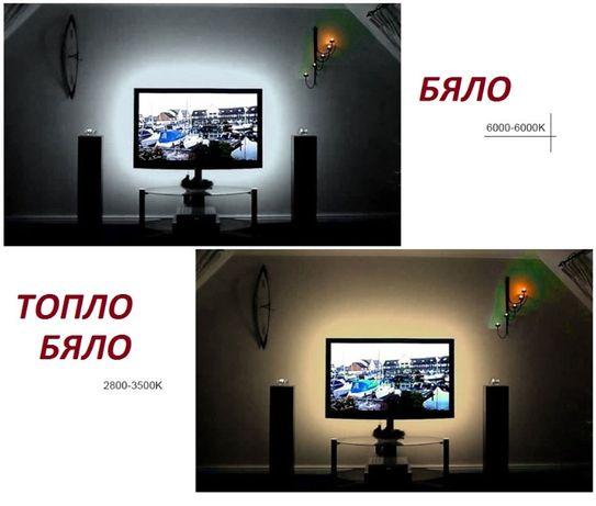 LED подсветка за телевизор , монитор