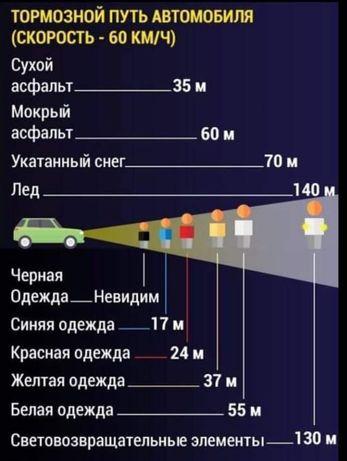 Полировка фар/Установка-замена линз/Регулировка/Чистка фар