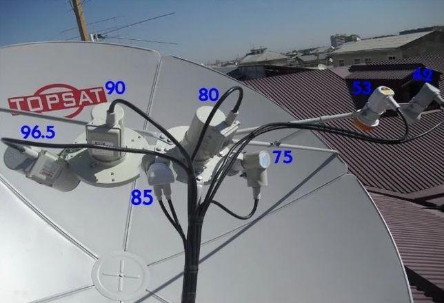 Установка, настройка, перенастройка и разворот спутниковой антенны