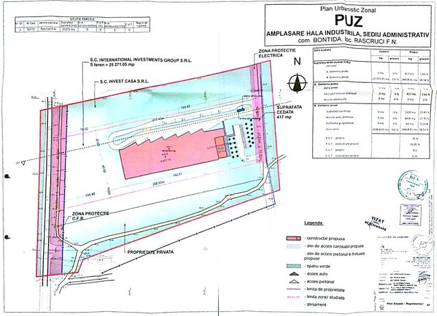 Vand teren industrial 5 ha aliniament Tetarom Jucu cu PUZ 2,5 ha