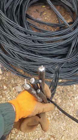 Cablu torsadat-cablu electri- cablu curent