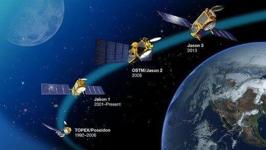 Pozitionari antene satelit