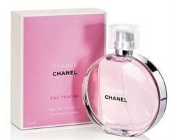 Мода и стиль парфюмерия