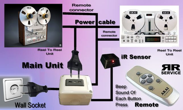 AKAI Telecomanda Reel To Reel - Cassette Deck
