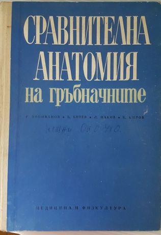Книги-Медицина