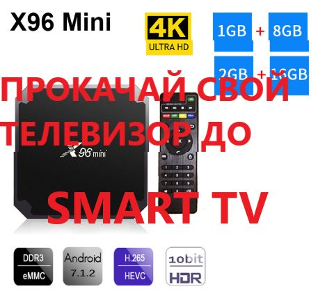 Android Tv box 2Gb-16Gb smart приставка X96 mini андроид тв бокс