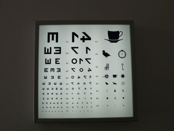 Зрителна таблица