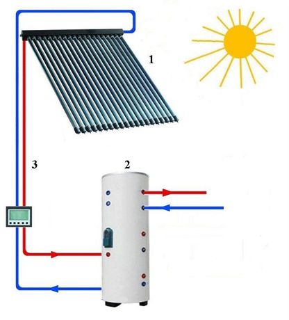 Водонагреватель на солнечных батареях
