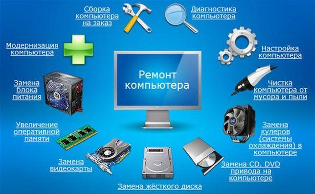 Ремонт Компьютера и Ноутбука с выездом Шымкент! Windows Office