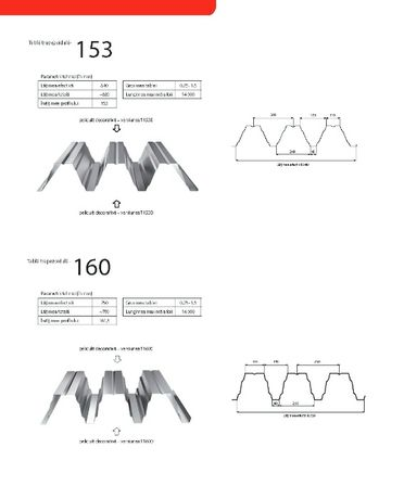 Tabla cutată T35, T45,T55,T60 pentru HALE METALICE