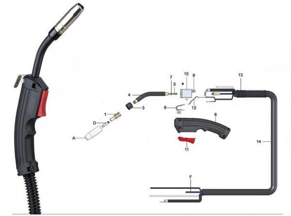 Pistolet MIG MAG 180A 3.0m fara conector euro