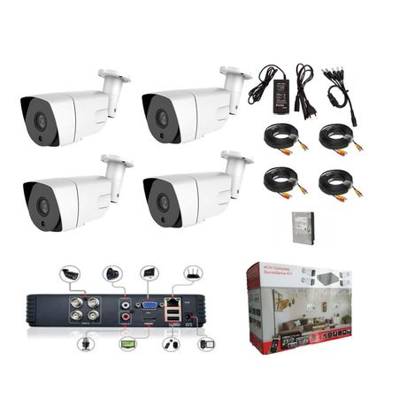 Instalare montare Camere video , sisteme antiefractie / PC / Laptop