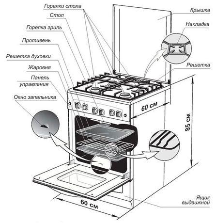Крышка для духовки