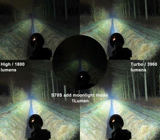 Lanterna foarte puternica cu LED 3960 Lm rezistenta la apa (2m)