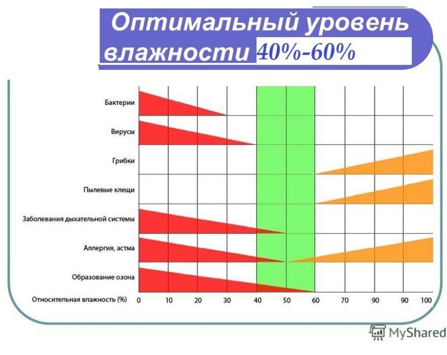 Метеостанция для дома Алматы - изображение 1