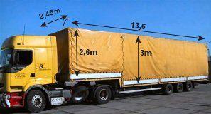 Transport marfa Italia.Transport marfa Franta.Transport Danemarca