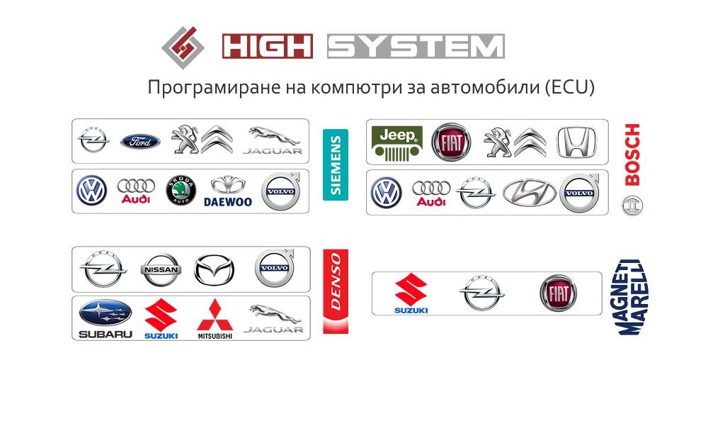 Програмиране на компютри за автомобили (ECU)