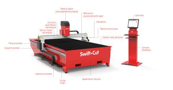 Плазма ЦНЦ 3000 х 1500 см SWIFTCUT PRO 3000 WT + въздуховодна система