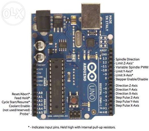 CNC ( ЦПУ , ЦНЦ ) USB контролер, базиран на Ардуино ( Arduino UNO)