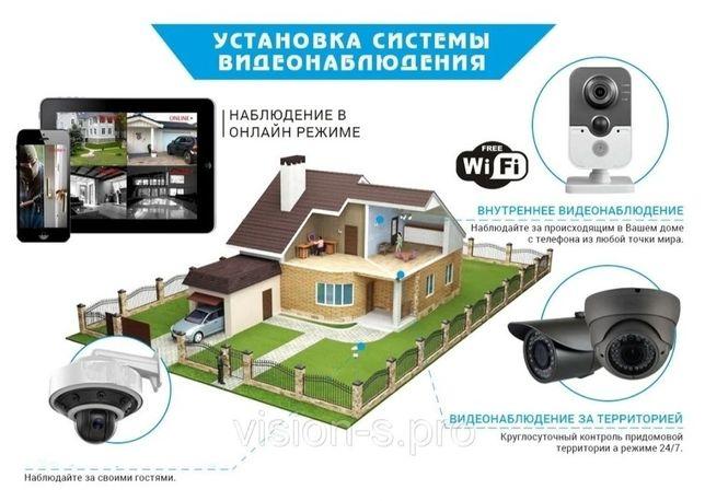 Установка, настройка, обслуживание камер видеонаблюдения