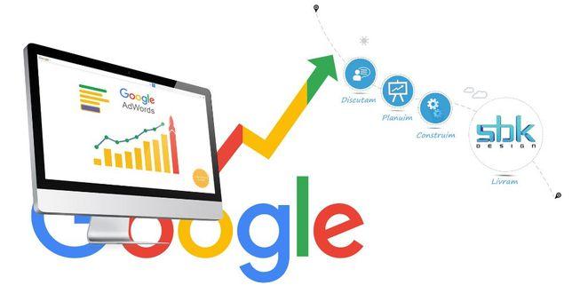 Promovare Google AdWords / Mentenanta Online