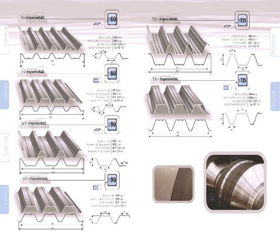 Tabla trapezoidala cutata pentru hale cu folie anticondens