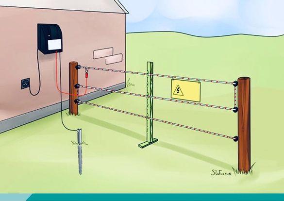 Електропастири на ток, батерия или слънчев панел