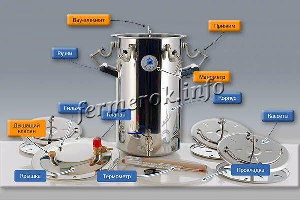 Автоклав 2 в 1, с плёночной колонной. Готовит на 1 литре воды(!)