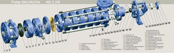 Ремонт сервиз газови помпи за газ пропан бутан с гаранция части