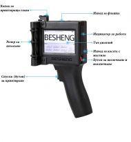 Ръчен етикиращ принтер от ново поколение - маркиращ енкодер - печата в