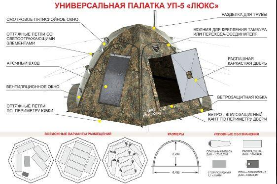 Палатка-Шатер Берег УП-5Люкс всесезонная пр-во Россия в г.Нур-Султан