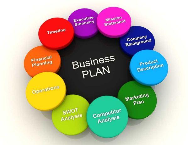 Грант 2021. Бизнес план.