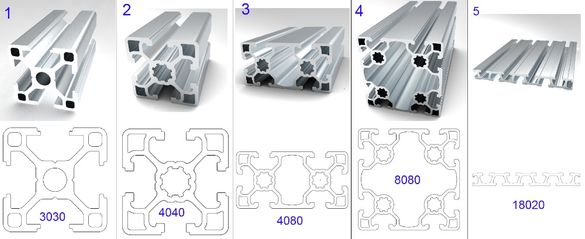 Алуминиеви профили, CNC конструкции, CNC конструкционни профили