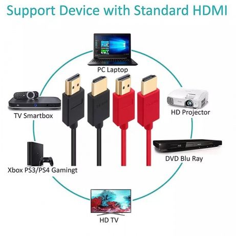 Продам HDMI кабель