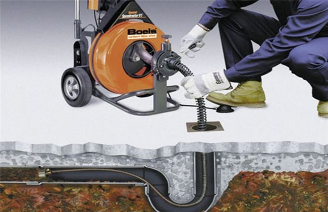 Услуги. сантехник чистка прочистка канализации труб засоров колодцев