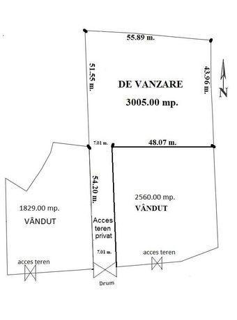 Vânzare teren intravilan în Aroneanu