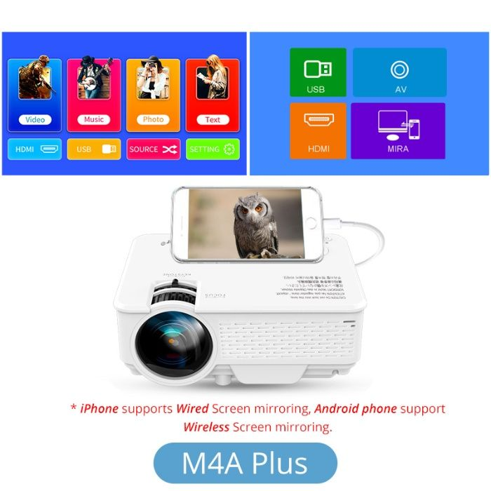 Новые проекторы M4a wifi WXGA с гарантией 1 год Шымкент - изображение 1