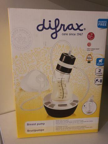 Pompa electrica de san difrax noua
