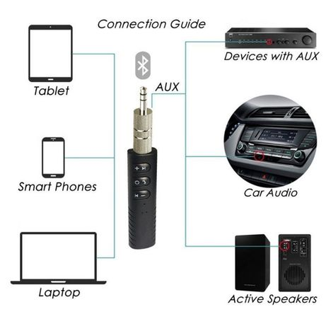 Bluetooth приемник за музика.