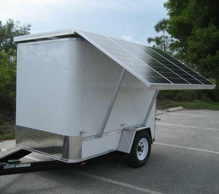 panou/ri solare fotovoltaic.e avantaje rulote,cabane ,ferme AFIR,