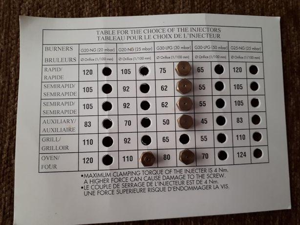 11 duze alama calibrate (reglaj) pentru aragaz plus adaptor