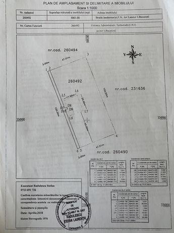 Teren Jandarmeriei curti constructii 340mp+Padure 4.000mp