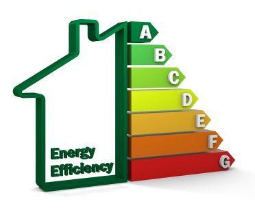 Certificate Energetice Ieftine, Calcul G, Studiu surse regenerabile