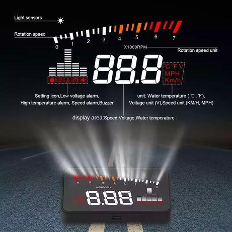 Прожекционен дисплей за кола