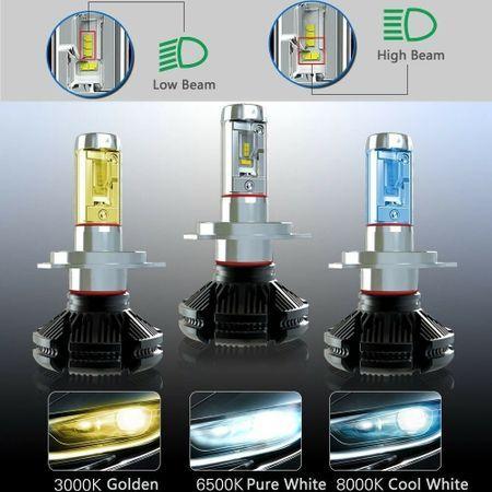 -55% УЛТРА ПРОМО! ОРИГИНАЛНИ LED крушки H1, H3, H4, H7, H8, H11, HB3,