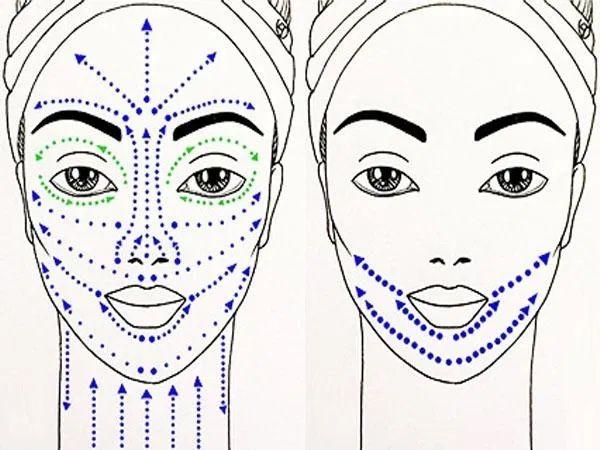 Masaj cosmetic facial