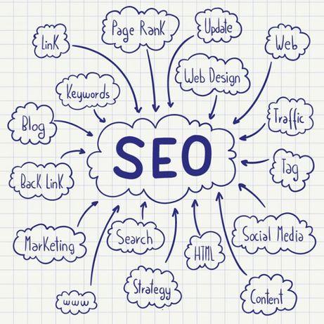 Optimizare SEO. Audit GRATUIT. Publicitate in Google Promovare WebSite