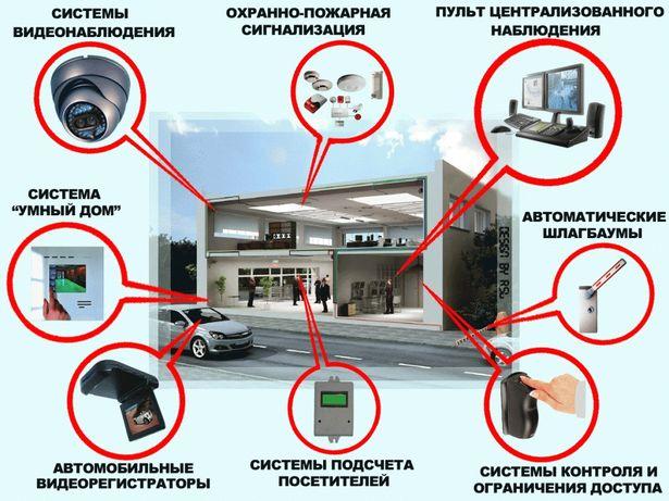 Установка пожарной сигнализации, видеонаблюдения, контроль доступа.